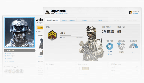 Battlelog - Profil & Stats