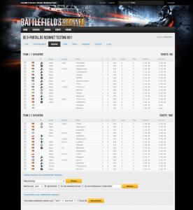 Battlefield 3 - rconNET - Scoreboard