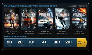 battlefield-3-premium-banners