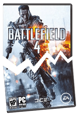 battlefield-4-crashes