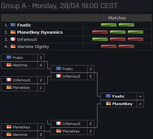 bf4_esl_one_group_a