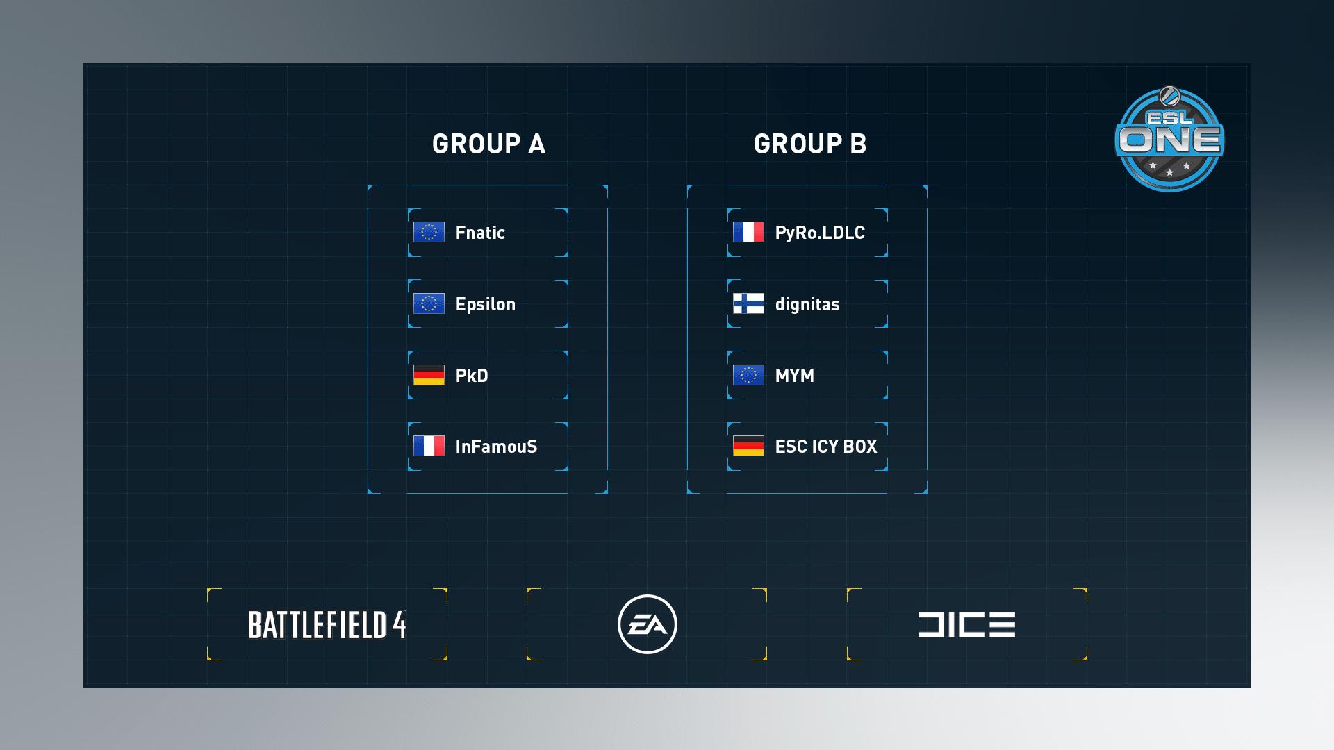 spring_finals_groups_big