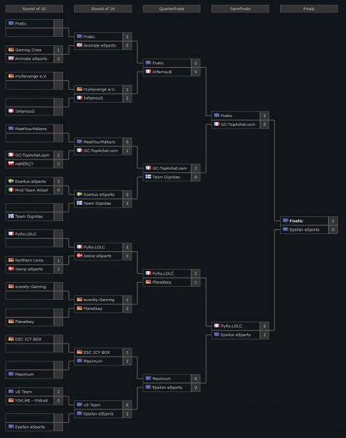 bf4-esl-one-summer-season-bracket-cup1