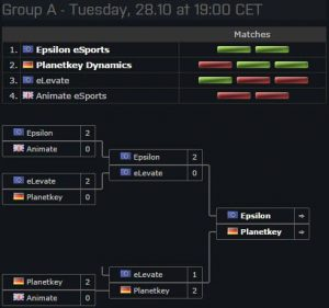 bf4-esl-one-groupstage-group-a
