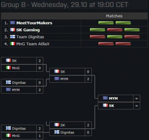 bf4-esl-one-groupstage-group-b