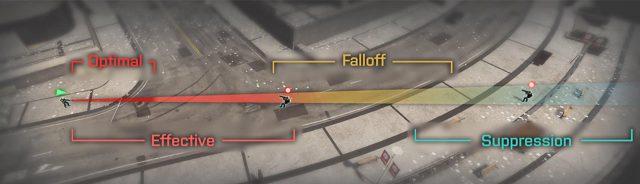 battlefield-4-shootingzones