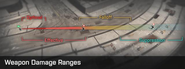 Das neue Schadensmodell in Battlefield 4 welches mit dem Spring Patch veröffentlicht wird.