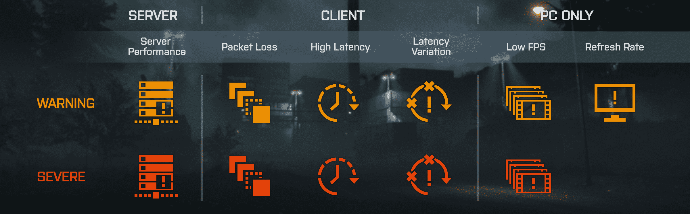 Battlefield 4 Guide: Network und Performance Icons erklärt