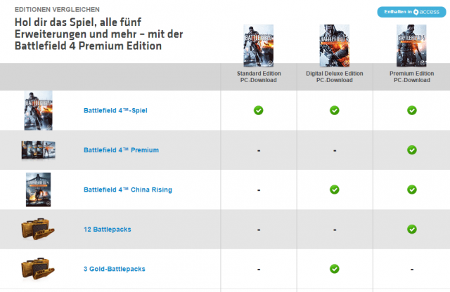 bf4_premium_edition_origin_Access