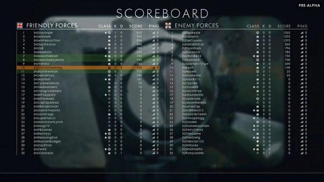 Das Scoreboard von Battlefield 1