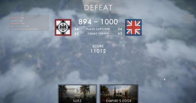 Map Vote am Ende der Runde wird im Battlefield 1 CTE getestet.