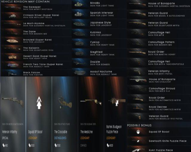 Battlefield 1 Battlepack - Revision 32