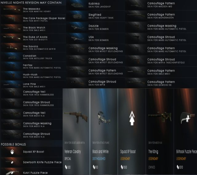 Battlefield 1: Nivelle Nights Battlepack Revision