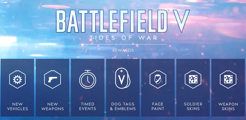 bfv-tides-of-war-teaser.jpg