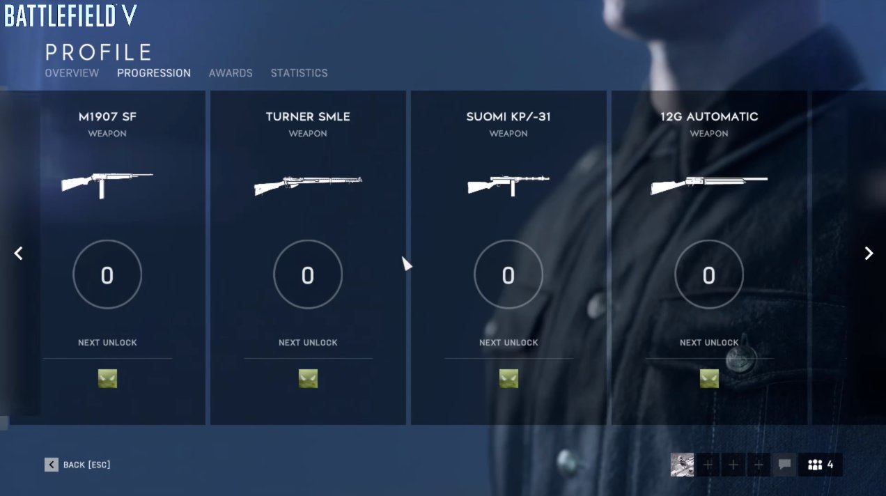Battlefield V Progression