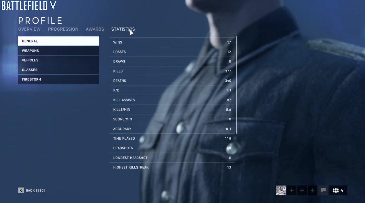 Battlefield V Statistics