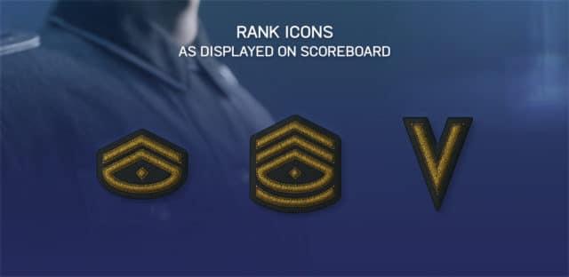 Beispiel Ranglistensymbole - Wie auf dem Scoreboard angezeigt.